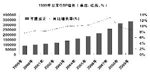 广水1999年gdp_广水 搜狗百科